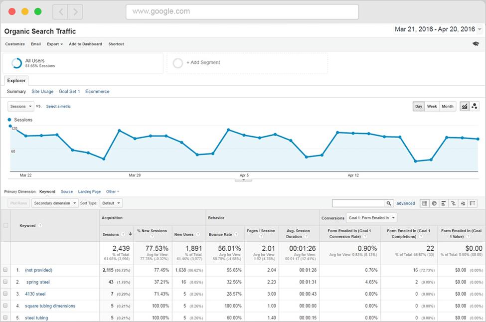 online-search-traffic