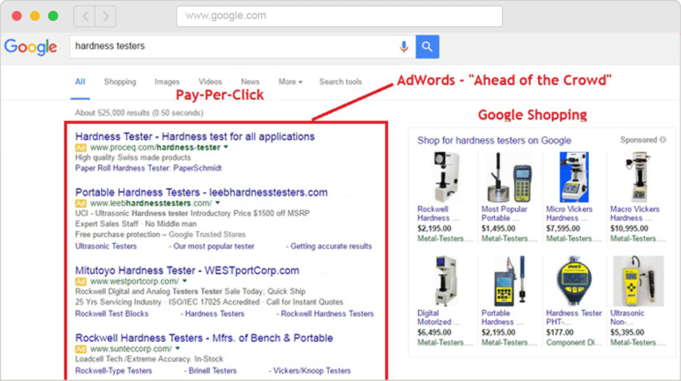 AdWords-Pay-Per-Click Campaign Reports