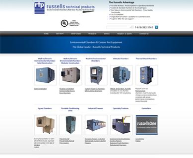 Website Design Portfolio Michigan